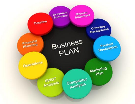 BUSINESS PLAN ASSIGNMENT